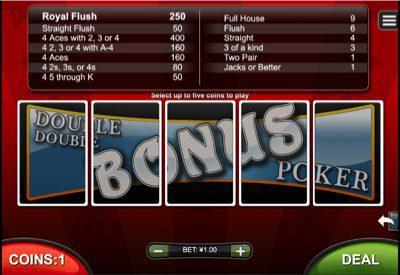 Double Double Bonus Poker RTG Screen