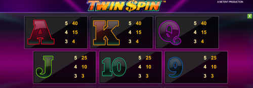 Twin Spin Paytable 2