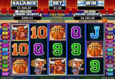 Basketbull RTG Screen